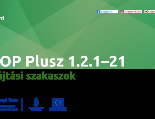 Ekkor lehet az új GINOP Plusz pályázatra benyújtani a támogatási kérelmeket